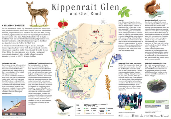 Kippenrait glen